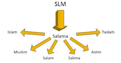 SLM Salama